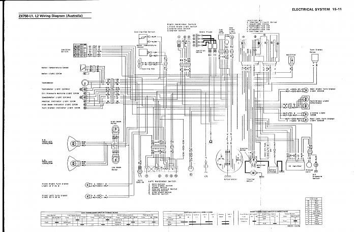 91 zxr750 wiring diagram